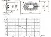 wentylator-scienny-osiowy-wyciagowy-250mm-230v.3_f